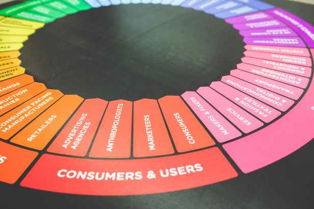 customers users color wheel